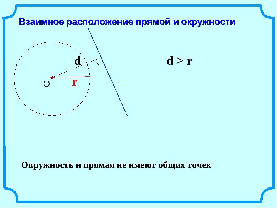 Взаимное расположение прямой и окружности r d > r Окружность и прямая не имею...