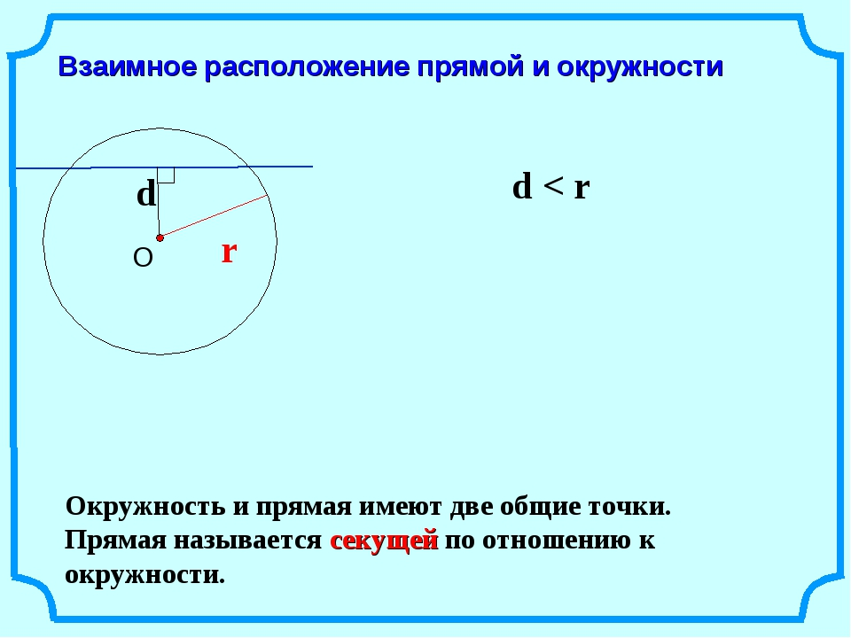 Взаимное расположение прямой и окружности d r d < r Окружность и прямая имеют...