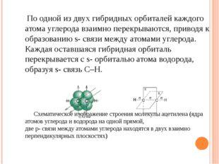 По одной из двух гибридных орбиталей каждого атома углерода взаимно перекрыв