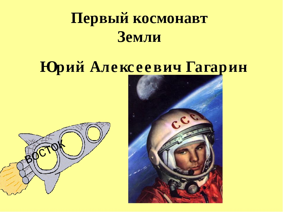 Первый космонавт Земли Юрий Алексеевич Гагарин восток