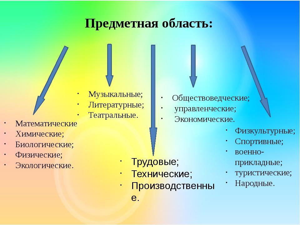 Предметная область: Математические Химические; Биологические; Физические; Эко...