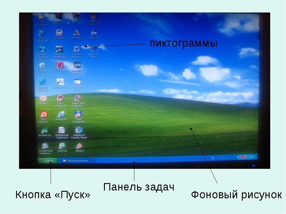 пиктограммы Кнопка «Пуск» Панель задач Фоновый рисунок