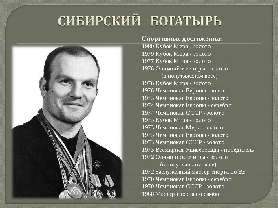 Спортивные достижения: 1980 Кубок Мира - золото 1979 Кубок Мира - золото 1977...
