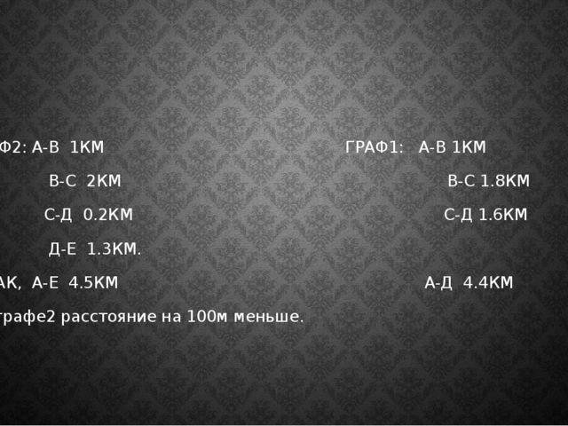 ГРАФ2: А-В 1КМ ГРАФ1: А-В 1КМ В-С 2КМ В-С 1.8КМ С-Д 0.2КМ С-Д 1.6КМ Д-Е 1.3К...