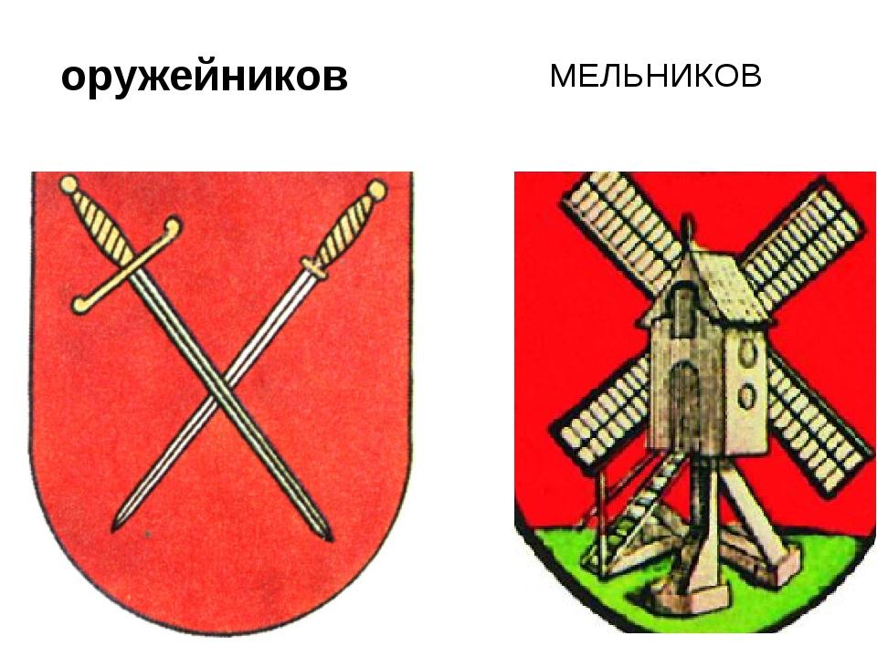 оружейников МЕЛЬНИКОВ