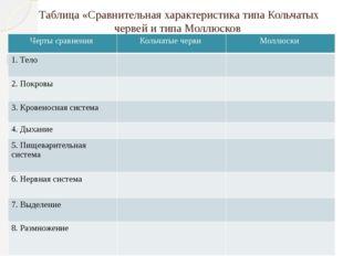 Таблица «Сравнительная характеристика типа Кольчатых червей и типа Моллюсков