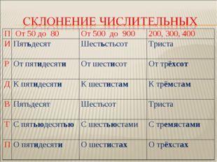 П От 50 до 80От 500 до 900200, 300, 400 И ПятьдесятШестьстьсотТриста Р