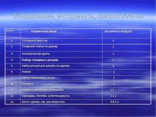 Оборудование, инструменты, приспособления №п/п Наименование Количество(шт)