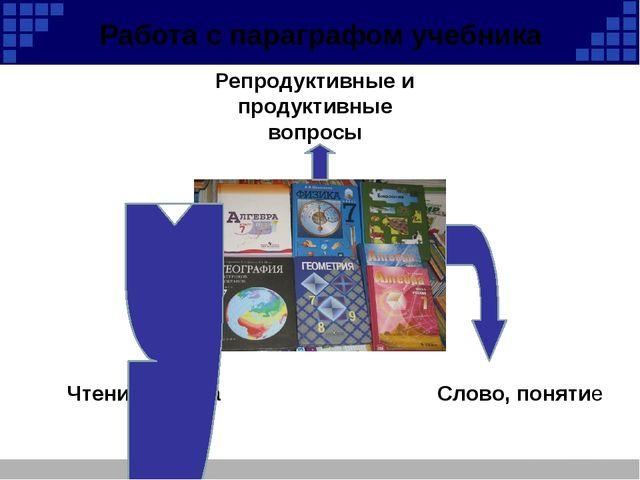 Работа с параграфом учебника Слово, понятие Репродуктивные и продуктивные воп...