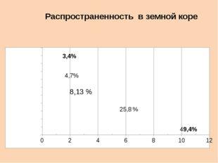 25,8 % 49,4% 4,7% 3,4% Распространенность в земной коре