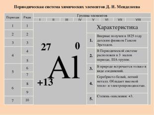 Периодическая система химических элементов Д. И. Менделеева Периоды 1 2 3 4