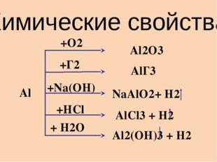 Химические свойства Al +O2 Al2O3 +Г2 AlГ3 +Na(OH) NaAlO2+ H2 +HCl AlCl3 + H2