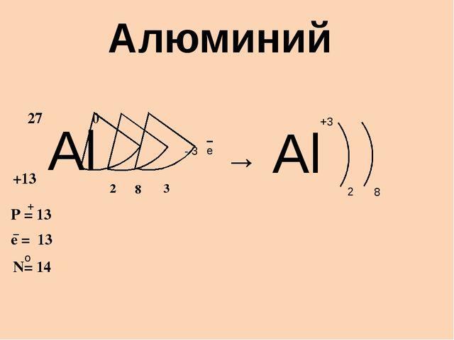 Алюминий 27 +13 0 2 8 3 P = 13 e = 13 N= 14 − - 3 e → Al +3 Al о + 2 8