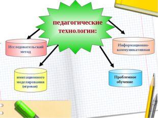 Информационно-коммуникативная Проблемное обучение имитационного моделирования