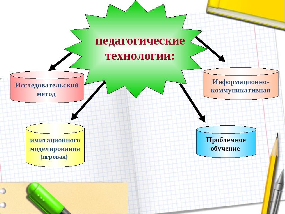 Информационно-коммуникативная Проблемное обучение имитационного моделирования...