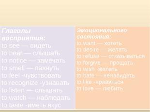 Глаголы восприятия: to see —видеть to hear —слышать to notice —замечать to s