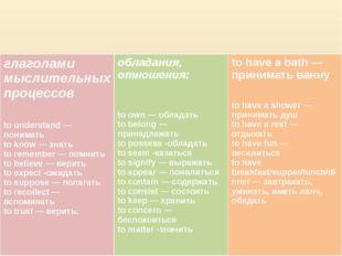 глаголами мыслительных процессов to understand —понимать to know —знать to