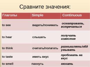 Сравните значения: Глаголы Simple  Continuous to see видеть/понимать осма