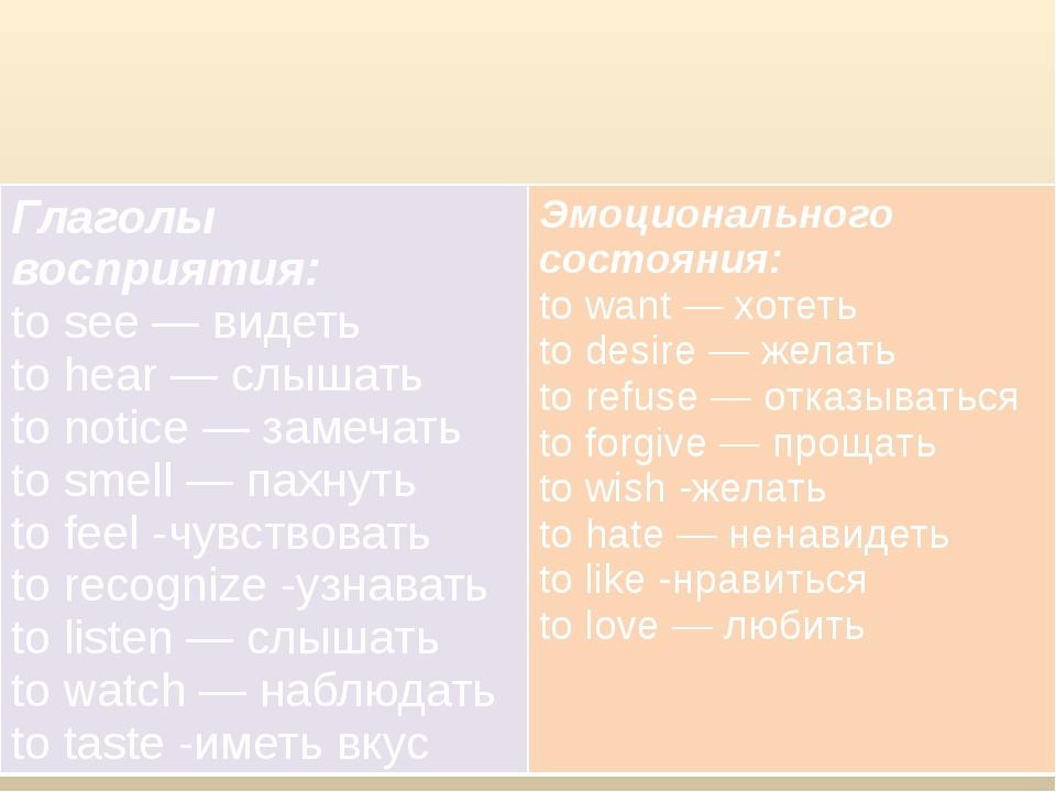 Глаголы восприятия: to see —видеть to hear —слышать to notice —замечать to s...