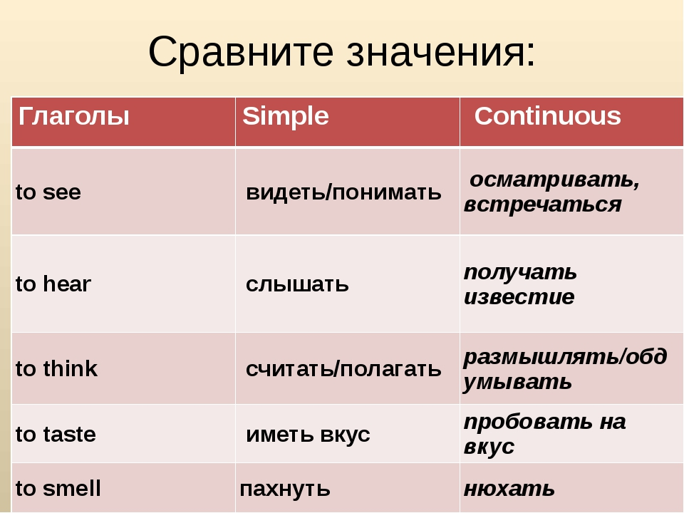 Сравните значения: Глаголы Simple  Continuous to see видеть/понимать осма...