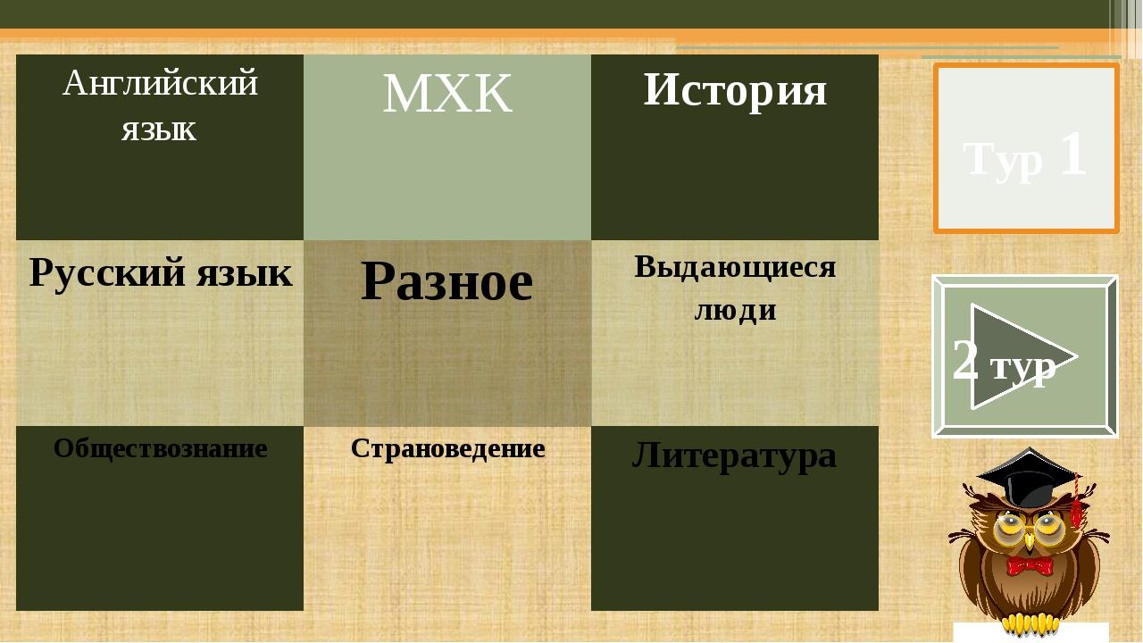 Русский язык – 2 – «Кот за углом» – 10 баллов Тур 1 В одном детективе герой г...