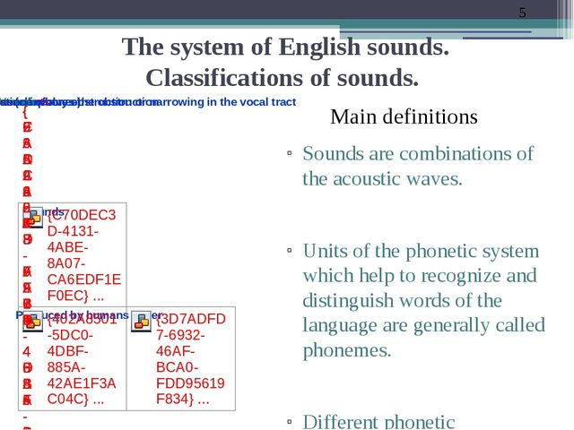 The system of English sounds. Classifications of sounds. Main definitions Sou...