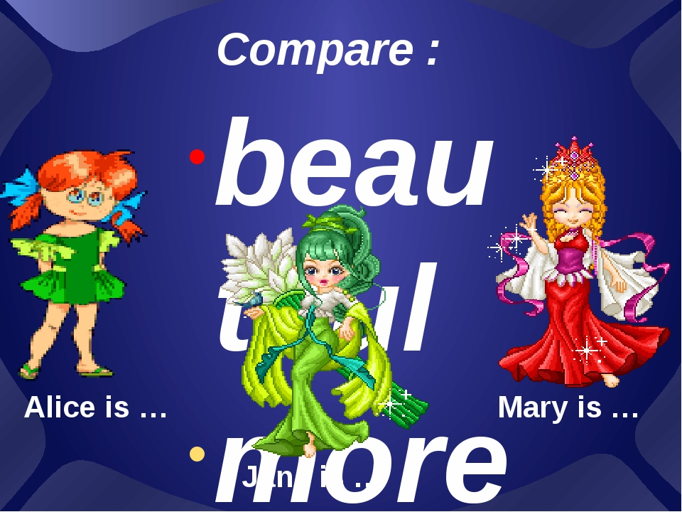 beautiful more beautiful the most beautiful Compare : Alice is … Jane is … Ma...