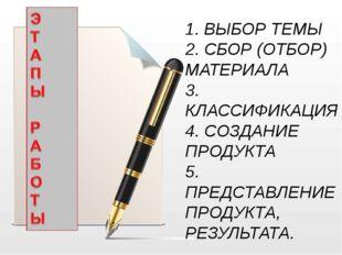 1. ВЫБОР ТЕМЫ 2. СБОР (ОТБОР) МАТЕРИАЛА 3. КЛАССИФИКАЦИЯ 4. СОЗДАНИЕ ПРОДУКТА