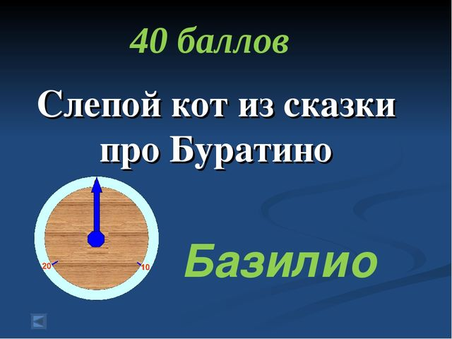 Слепой кот из сказки про Буратино 40 баллов Базилио