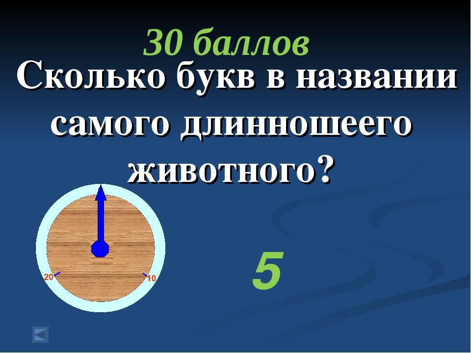 Сколько букв в названии самого длинношеего животного? 30 баллов 5