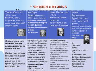 ФИЗИКИ и МУЗЫКА Многие из величайших физиков занимались музыкой Томас Юнг(177