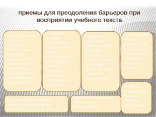 приемы для преодоления барьеров при восприятии учебного текста Рассказ учител