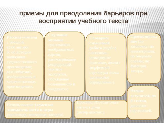 приемы для преодоления барьеров при восприятии учебного текста Рассказ учител...