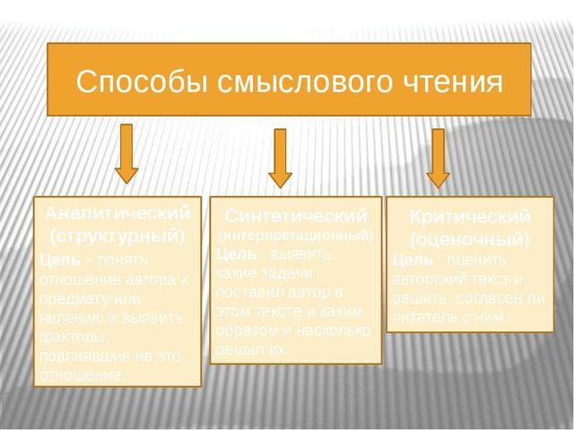 Способы смыслового чтения Аналитический (структурный) Цель - понять отношение...