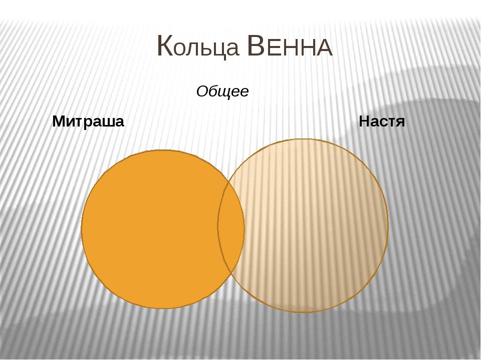 Кольца ВЕННА Настя Митраша Общее