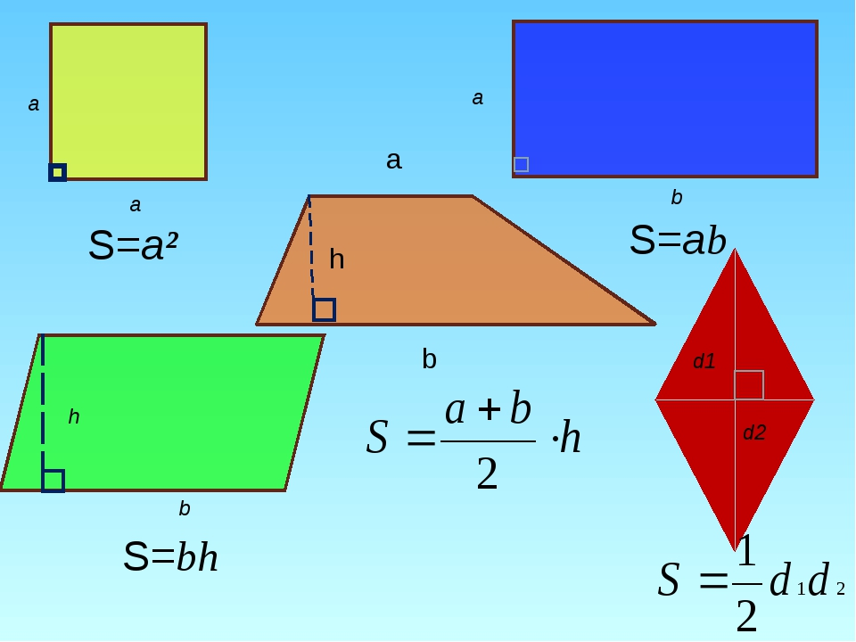 а а а b h b S=a² S=ab S=bh d2 d1 a b h