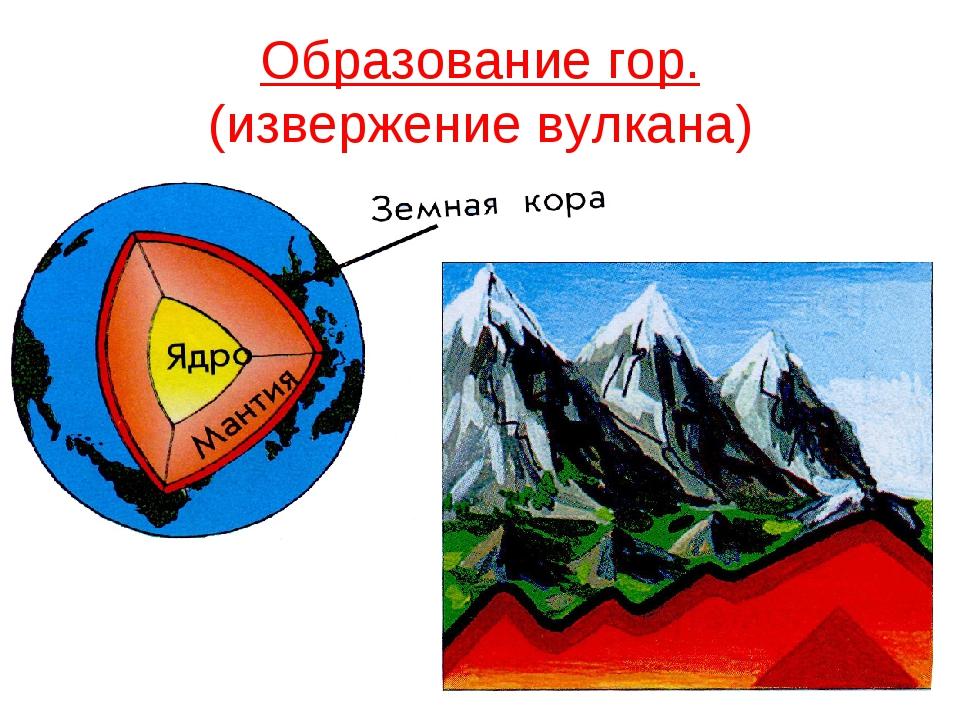 Образование гор. (извержение вулкана)