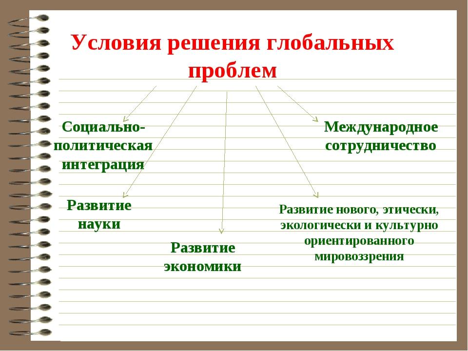 Условия решения глобальных проблем Социально-политическая интеграция Междунар...