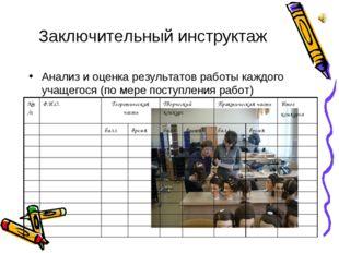 Заключительный инструктаж Анализ и оценка результатов работы каждого учащегос