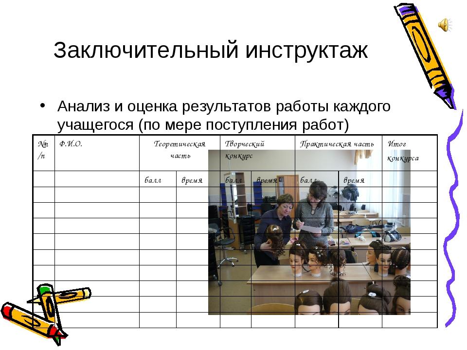Заключительный инструктаж Анализ и оценка результатов работы каждого учащегос...