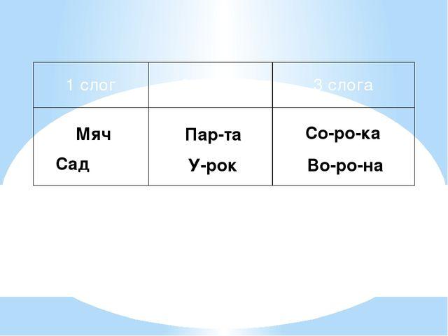 Мяч Пар-та Сад У-рок Со-ро-ка Во-ро-на 1 слог 2 слога 3 слога