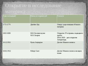 Открытие и исследование материка Годы экспедиций Имена исследователей Результ