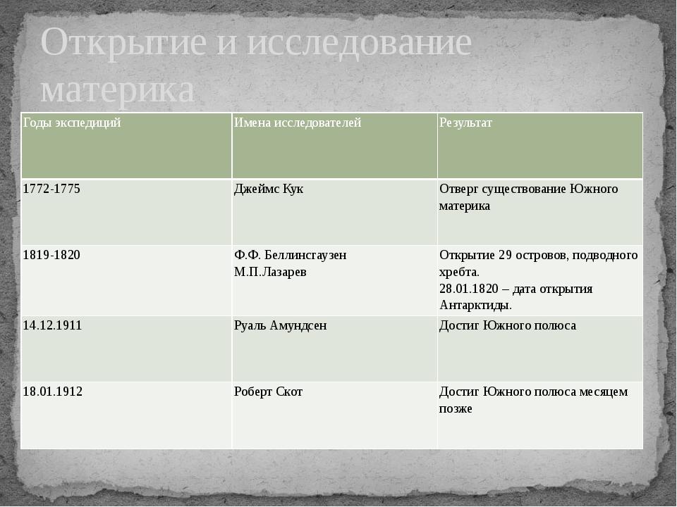 Открытие и исследование материка Годы экспедиций Имена исследователей Результ...