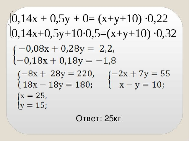 0,14х + 0,5у + 0= (х+у+10) ·0,22 0,14х+0,5у+10·0,5=(х+у+10) ·0,32 Ответ: 25кг.