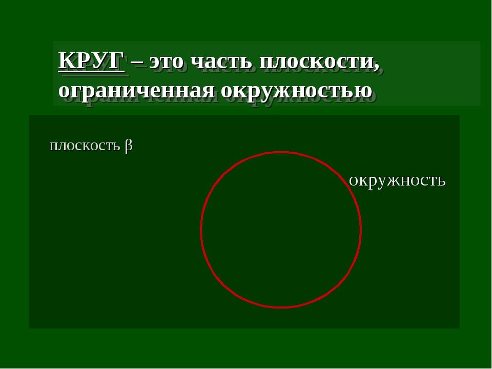 КРУГ – это часть плоскости, ограниченная окружностью плоскость β окружность