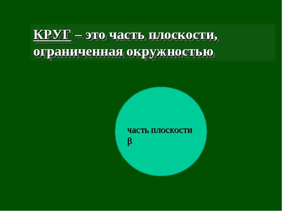 КРУГ – это часть плоскости, ограниченная окружностью часть плоскости β