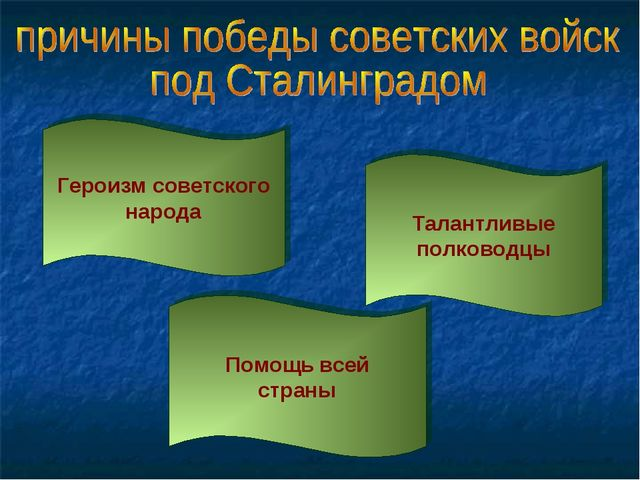 Героизм советского народа Талантливые полководцы Помощь всей страны