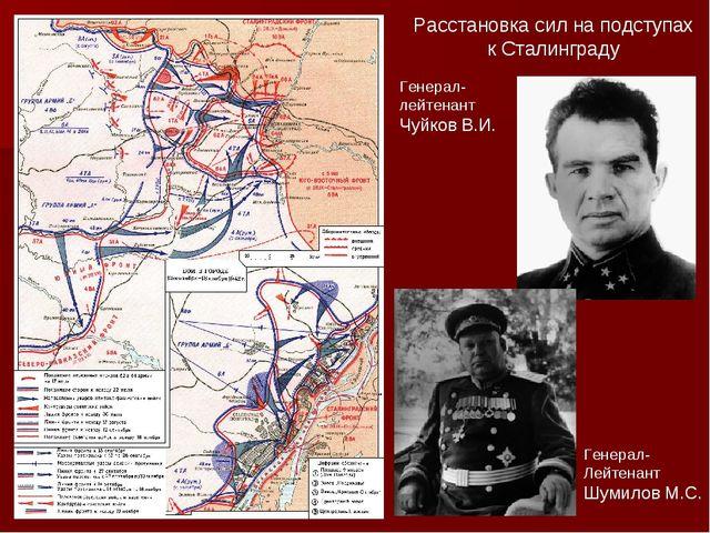 Расстановка сил на подступах к Сталинграду Генерал-лейтенант Чуйков В.И. Гене...