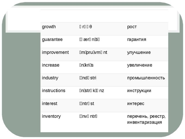 goods ɡʊdz товары growth ɡrəʊθ рост guarantee ˌɡærənˈtiː гарантия improvemen...