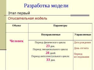Разработка модели Этап первый Описательная модель Объект Параметры Человек